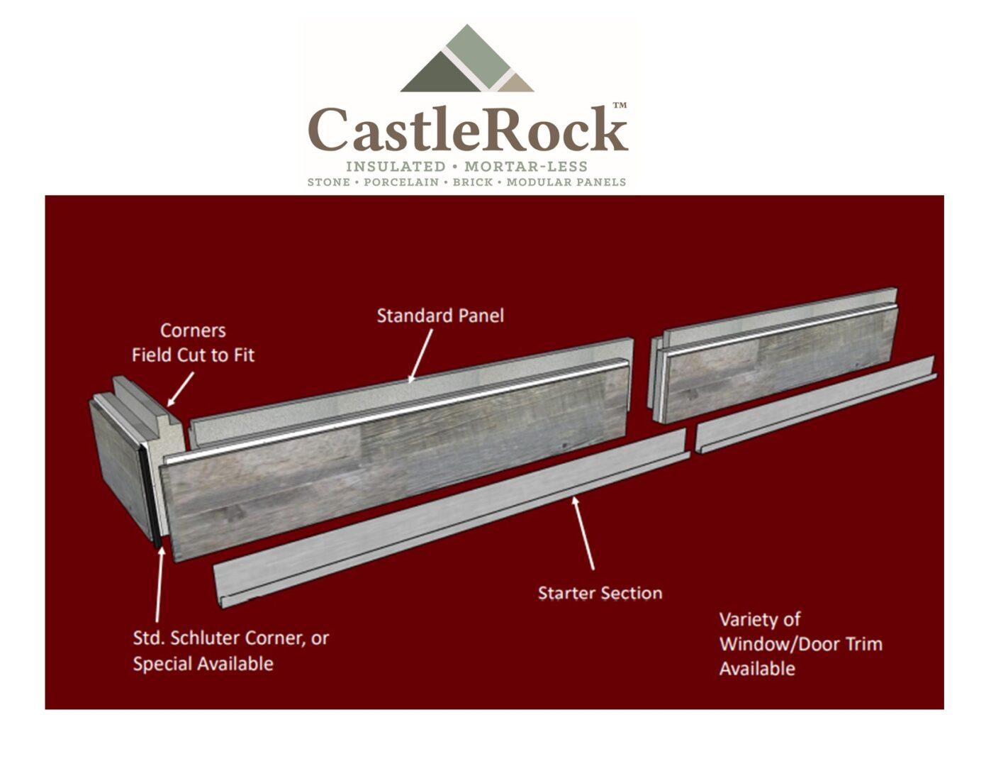 CastleRock Porcelain Blow-apart