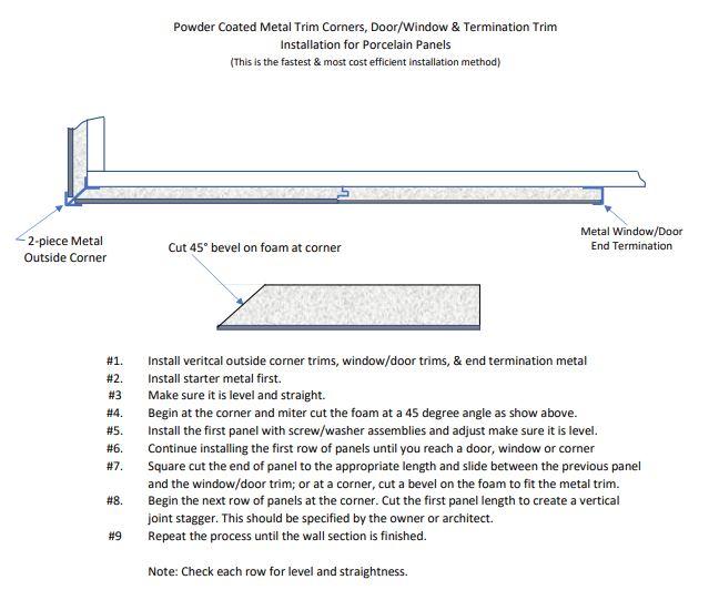 Porcelain Metal Corner & Window Trim JPEG