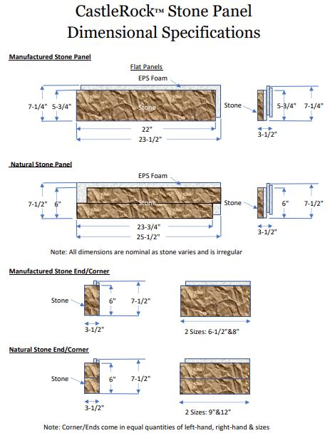Stone Panel Dimensional Specifications